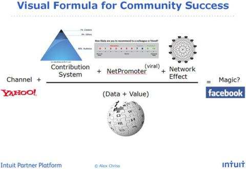 community_success